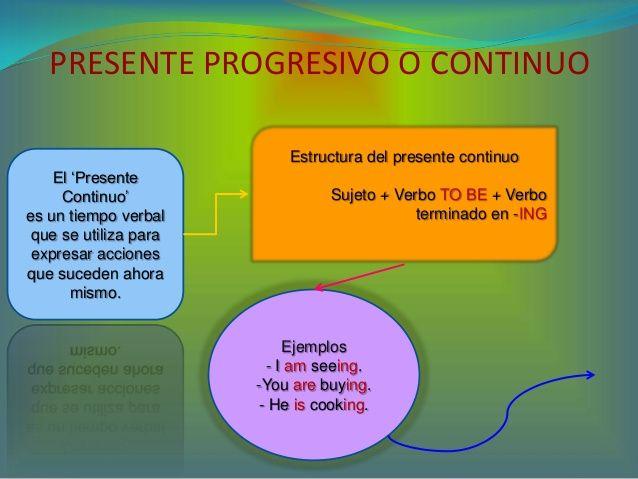 Resultado De Imagen Para Presente Continuo En Ingles