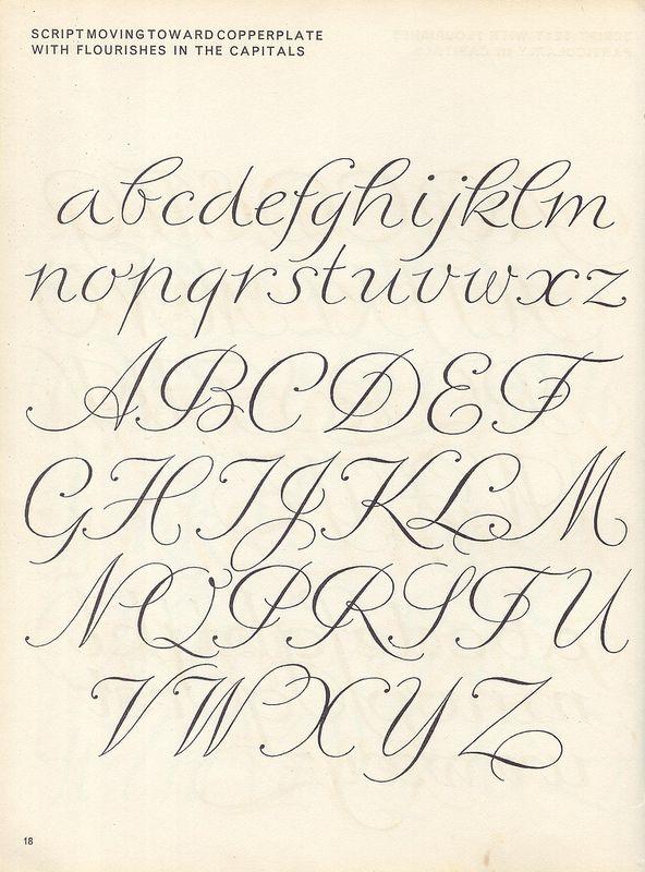 Sciptlettering P12 Lettering Script Lettering Lettering Alphabet