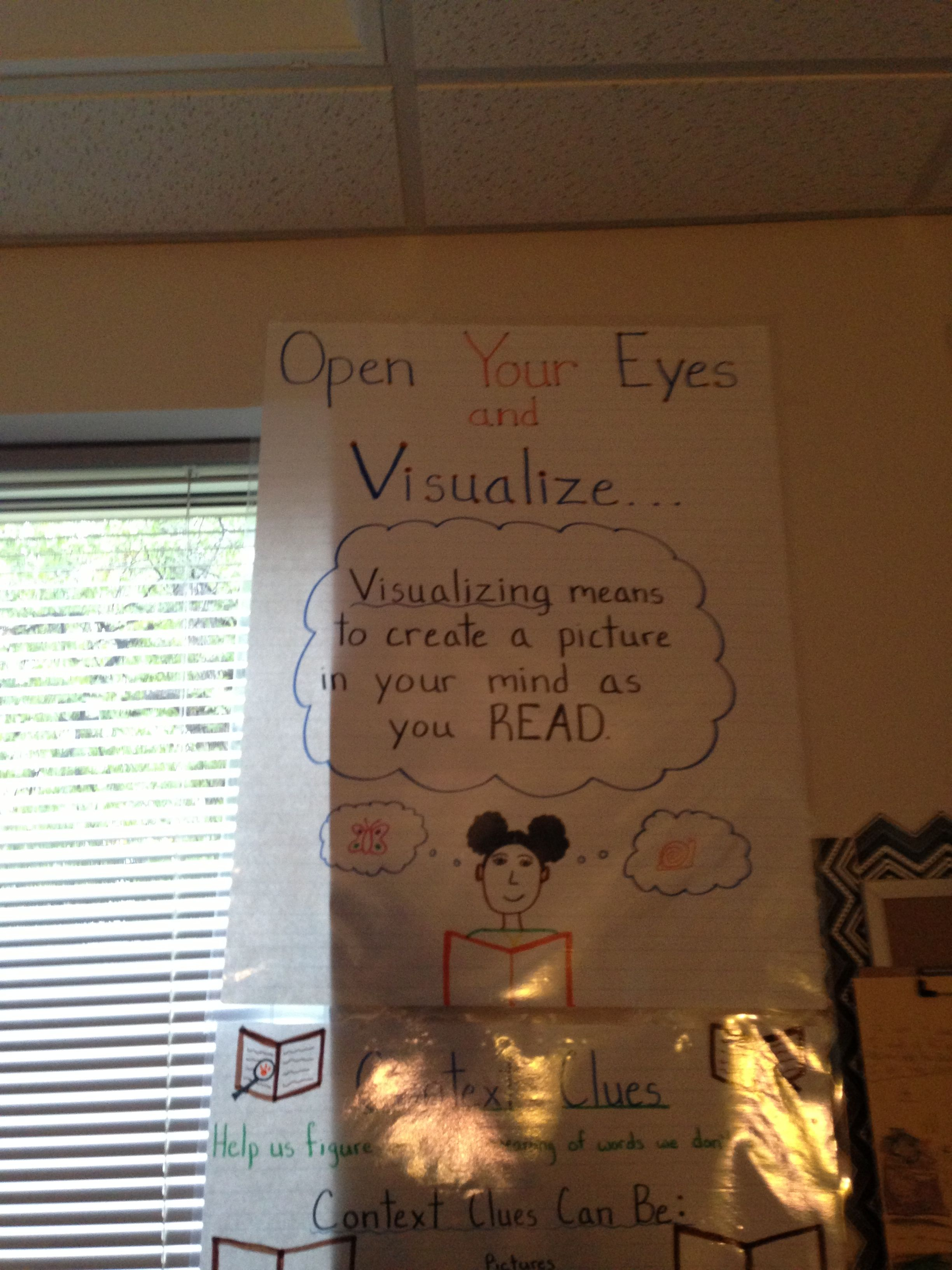Visualize Anchor Chart 2nd Grade