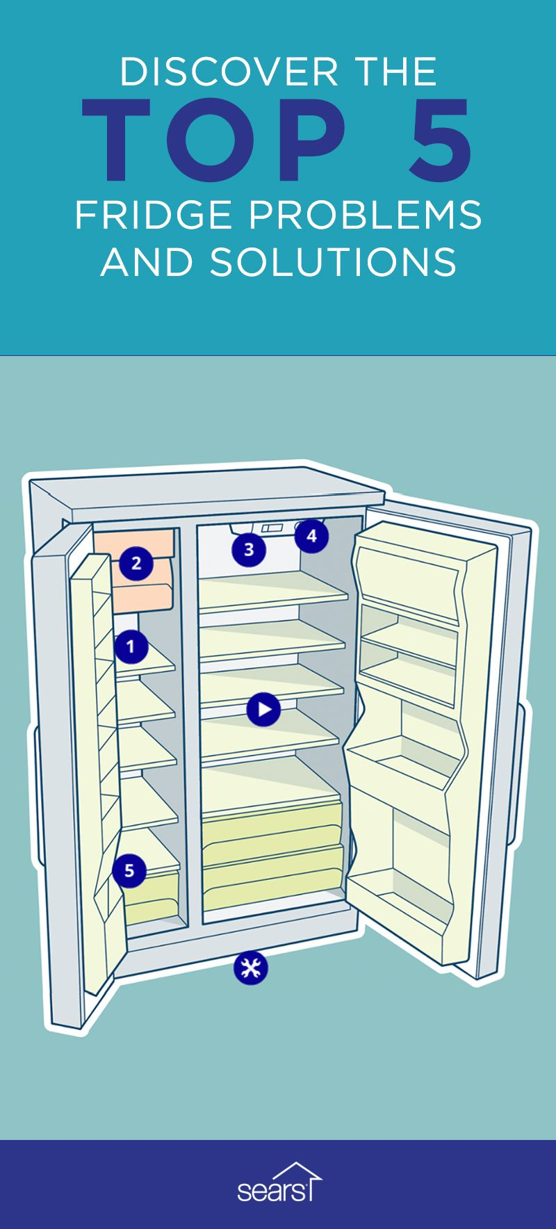 Many Of The Most Common Refrigerator Problems Are Issues You Can