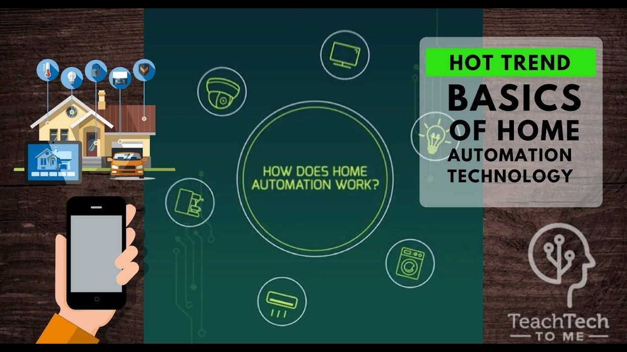 What Is Home Automation How It Works Home Automation Home