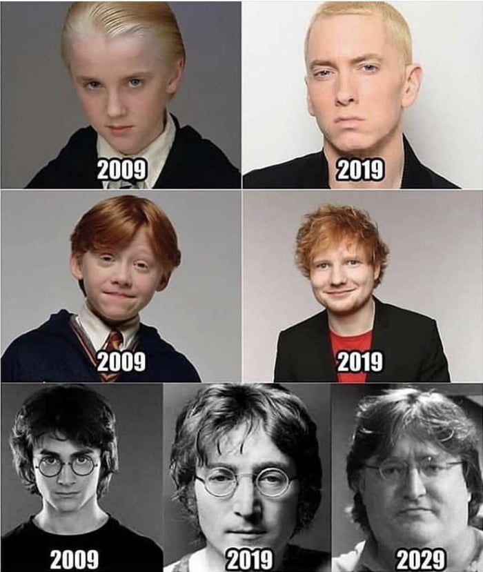 Harry Potter Cast From 2009 to Present with Harrys Future