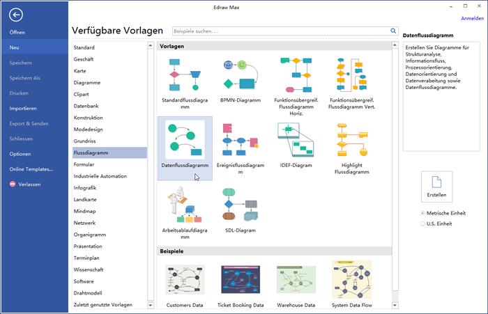 Datenflussdiagramm-Vorlage öffnen | Flussdiagramm Flowchart ...