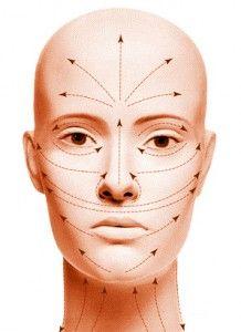 Face Massage Techniques Skin Therapy Dermalogica