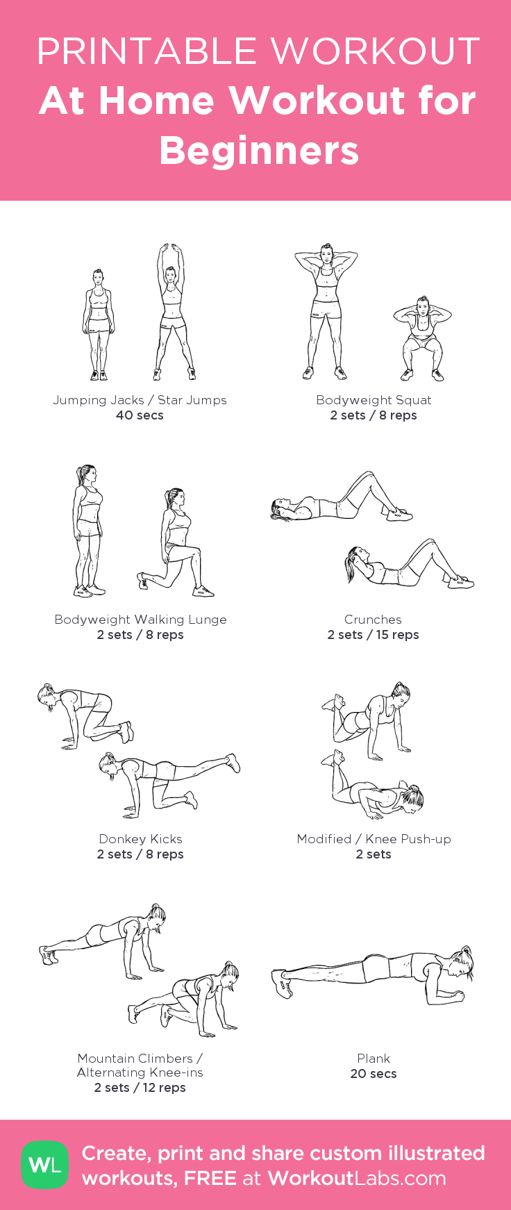 At Home Workout For Beginners My Custom Workout Created At Workoutlabs Com Click Through To Beginner Workout At Home Workout For Beginners At Home Workouts
