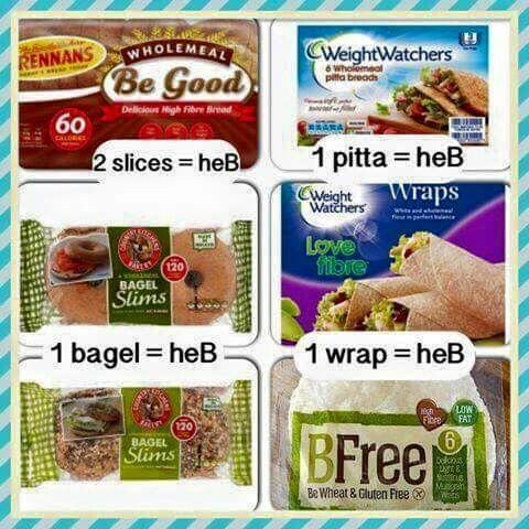 Best option for chip shop slimming world