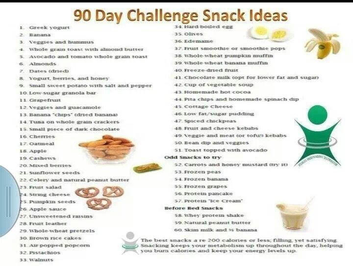 Healthy Snacks 90 Day Challenge Tenpoundsforkids Www