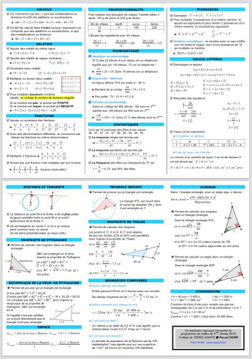 Png 230 6 Ko Mathematiques College Maths 3eme Lecon De Maths