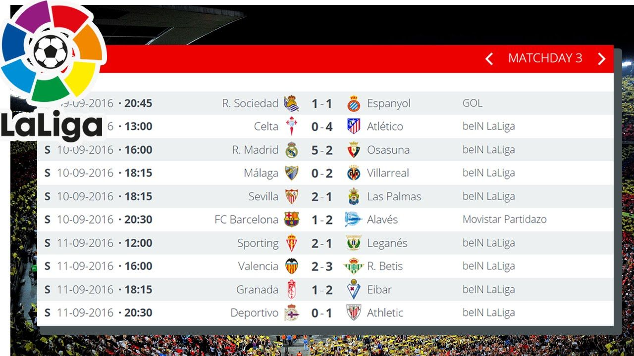 Matchday 3 Results Standings Stats Fixtures For Md 4 Laliga Santand Soccer Scores Football Results Malaga