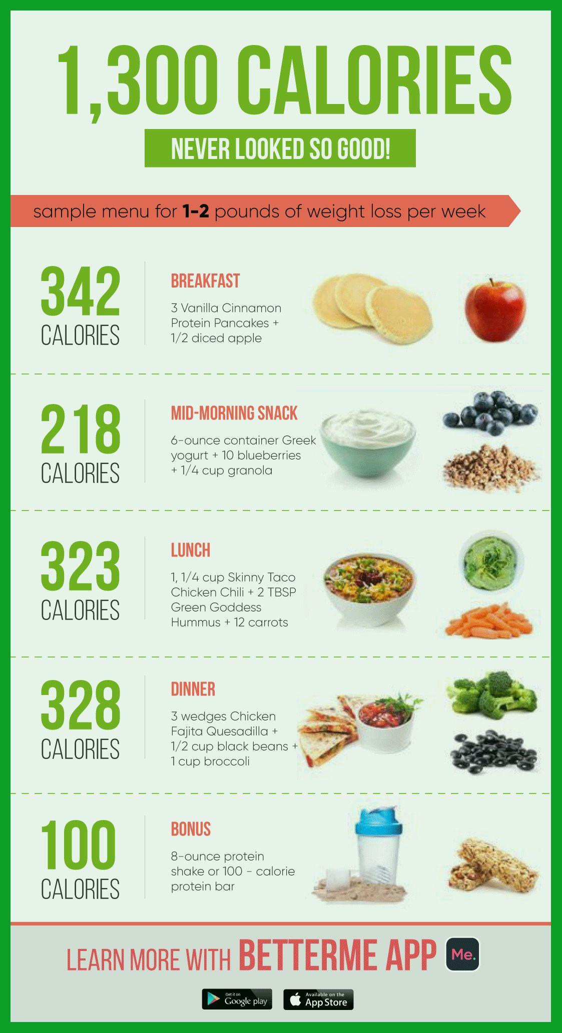 diet plan that burns calories