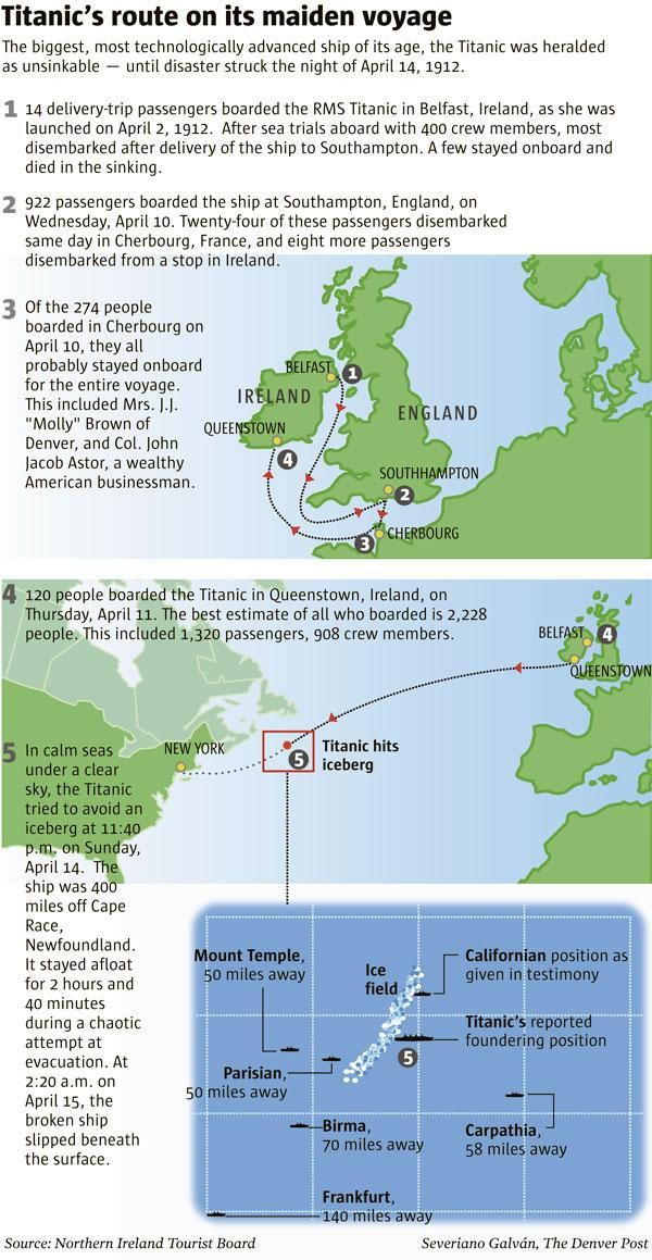 Titanic Map : titanic, Titanic's, Final, Voyage,, Movie, (re)hit, Theaters, Years, Later!, From:, Denver, Titanic,, Titanic, Route,, Facts