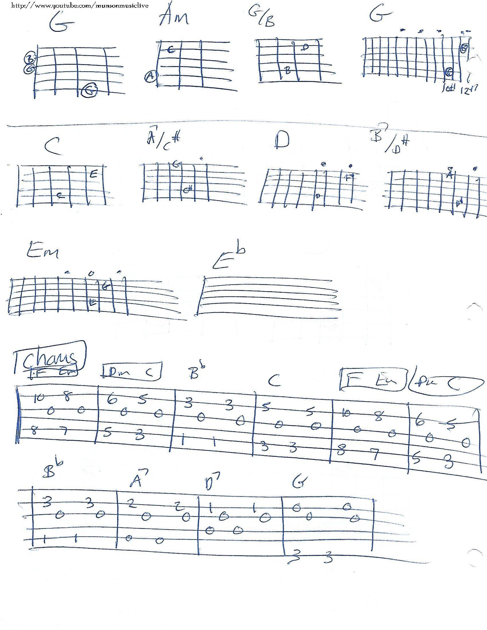 Blackbird The Beatles Guitar Chord Chart Page 2 Tab Guitar