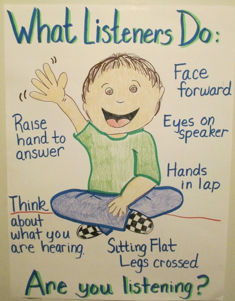 Do you love and use anchor charts as much  then are going to these must make kindergarten why in also best classroom management images on pinterest rh