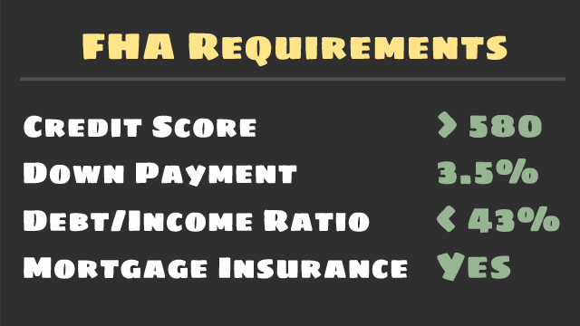 Fha Loan Requirements And Guidelines For Mortgage Insurance Lending Limits Debt To Income Ratios Credit Issues And Closing Costs With Images Fha Loans