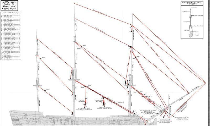 Serikoffshipmodels Forum 3 370 1 Ship Rigging Pinterest