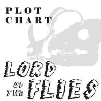 Lord Of The Flies Plot Chart Organizer Diagram Arc By William