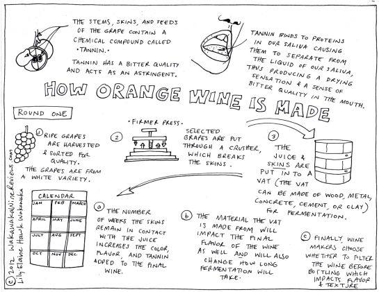 How Orange Wines Are Made