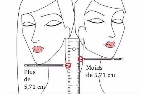 17 meilleures idées à propos de Cheveux De Forme De Visage sur ...
