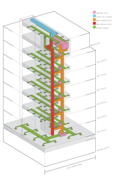 Hvac diagram for a building google search building for Office ventilation design