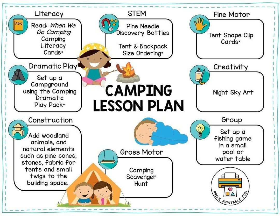 Free Camping Lesson Plan For Early Childhood Educators Is Available To Download Visit The Pr Preschool Lesson Plans Camping Theme Preschool Preschool Lessons