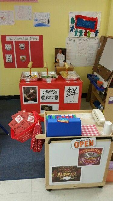 Chinese Restaurant Dramatic Play Classroom Dramatic Play