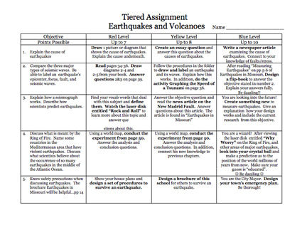 examples of tiered assignments