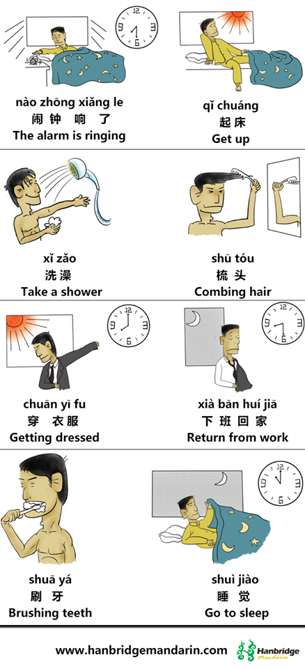 The Chinese vocabulary of office workers daily life.