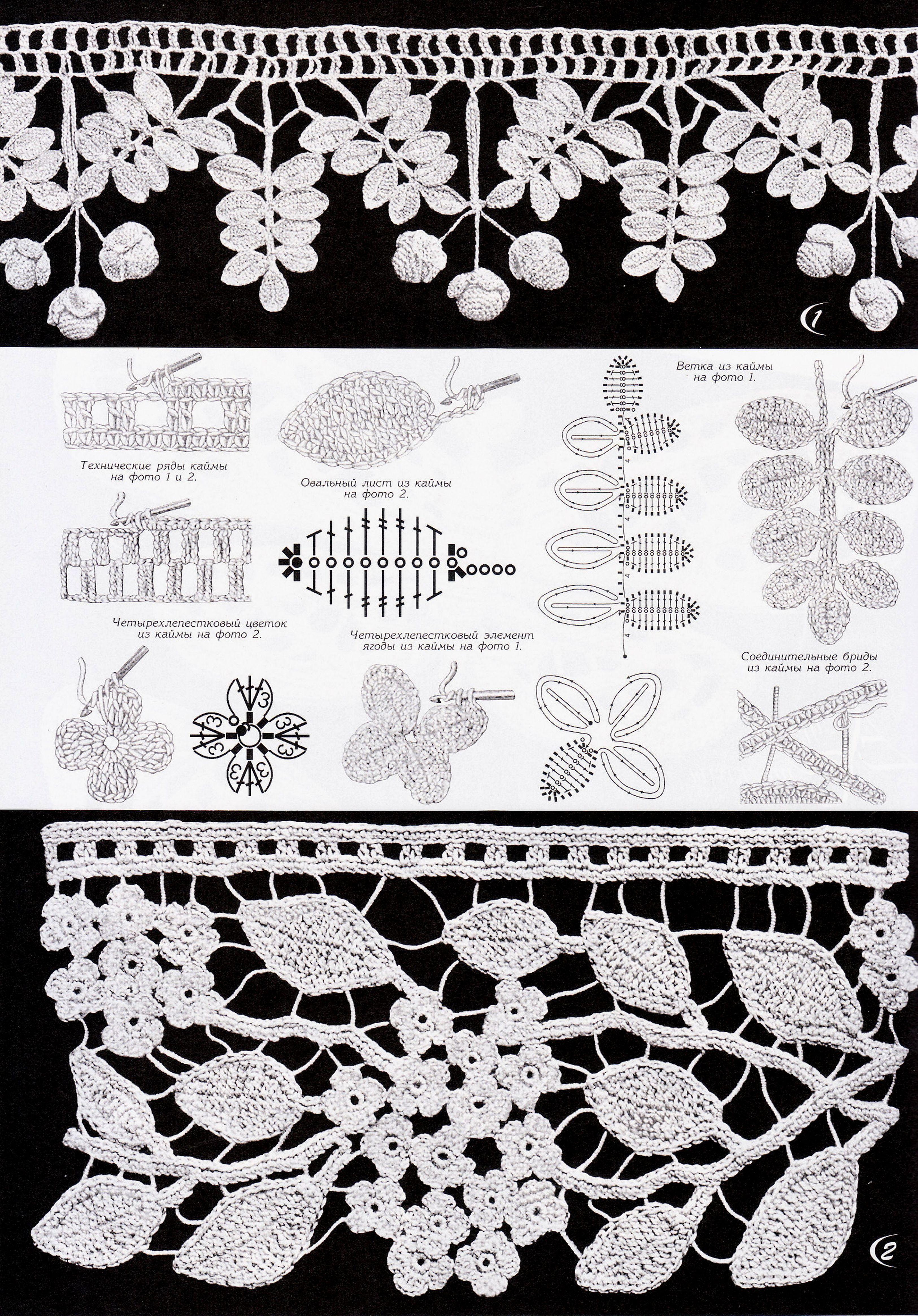 russian lace crochet scarf diagram mercruiser mando alternator wiring 26 composizioni edges borders and corners