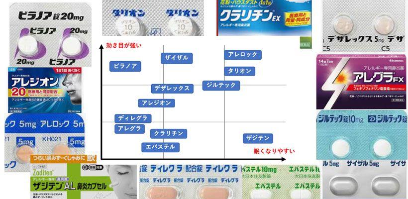花粉 に 効く 薬 皮膚炎用市販薬のおすすめ人気ランキング10選【かゆみ・かぶれ・湿疹...