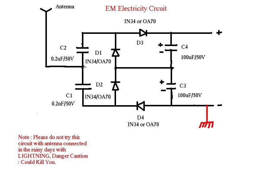 Free Electricity Circuit - Data SET •