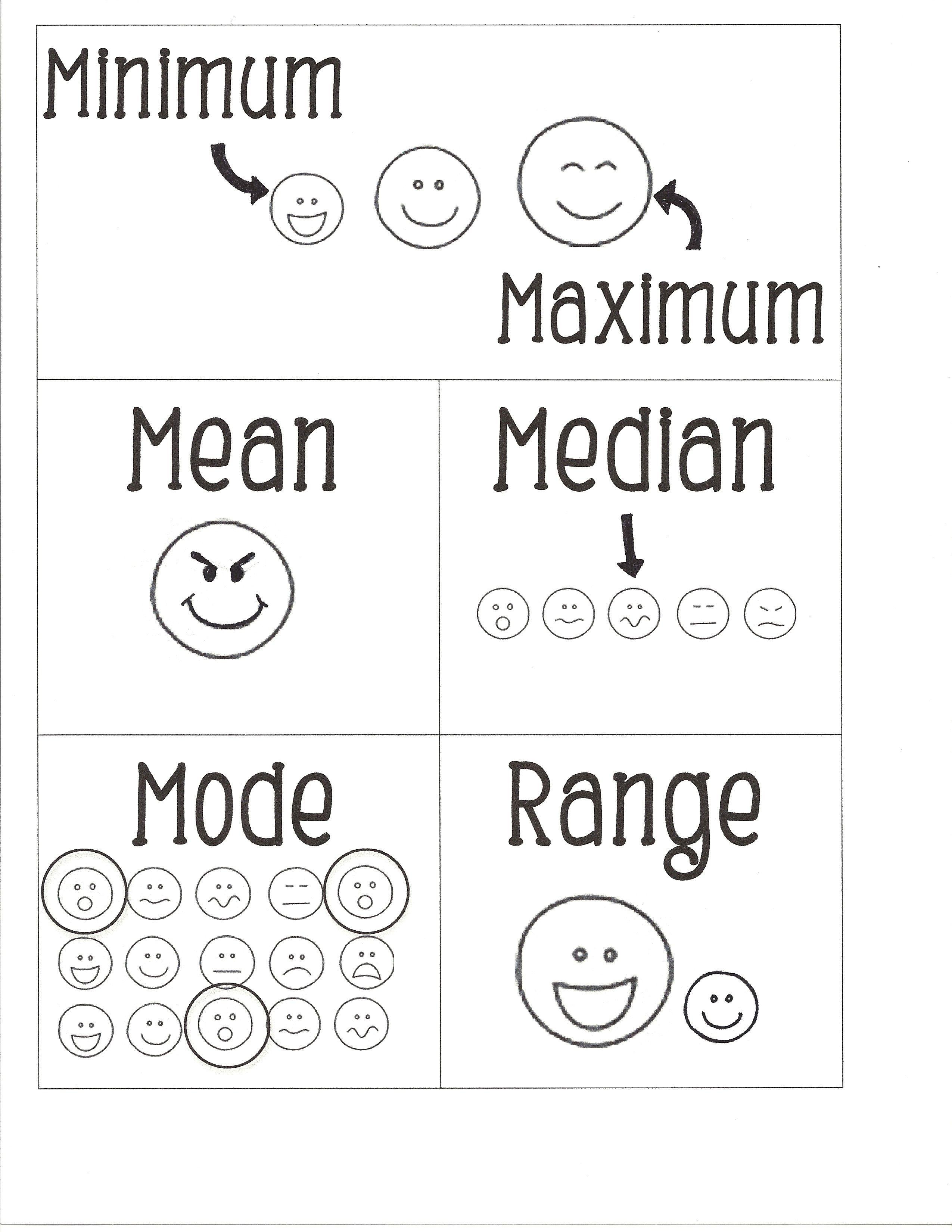 hight resolution of Pin by Megan Escobar (Olsen) on Math 7   Free math worksheets