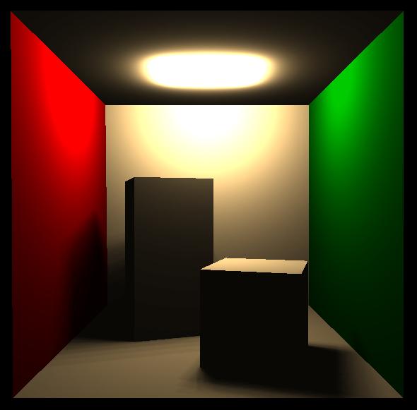 Lighting Direct: Direct Lighting