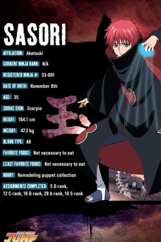Sasori Of The Red Sand He Is Only Called That Because When He Kills People He Stains The Sand Red Naruto Shippuden Characters Naruto Characters Naruto