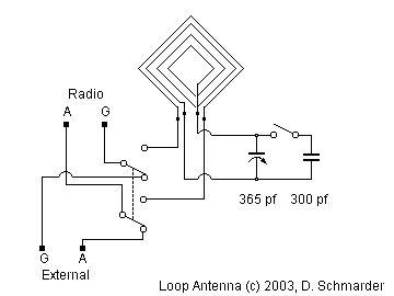 Dave's Homemade Loop Antennas at MAKEARADIO.COM