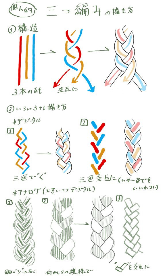 Braid Reference