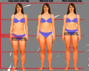 Midget black women with big tits