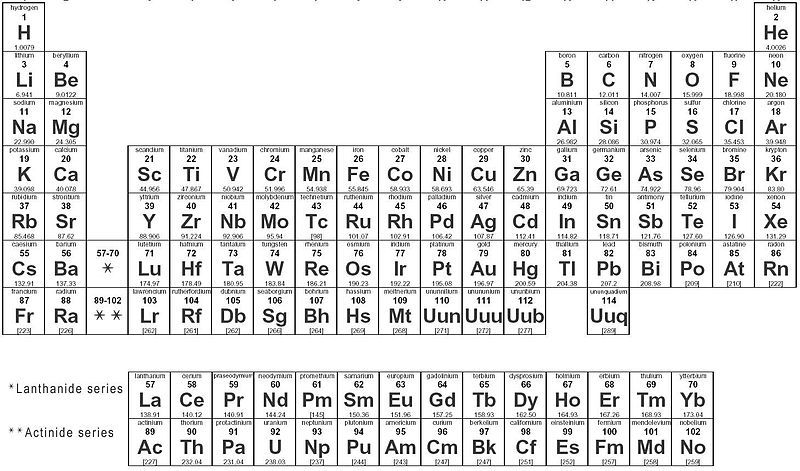 I really like this version of the periodic table because