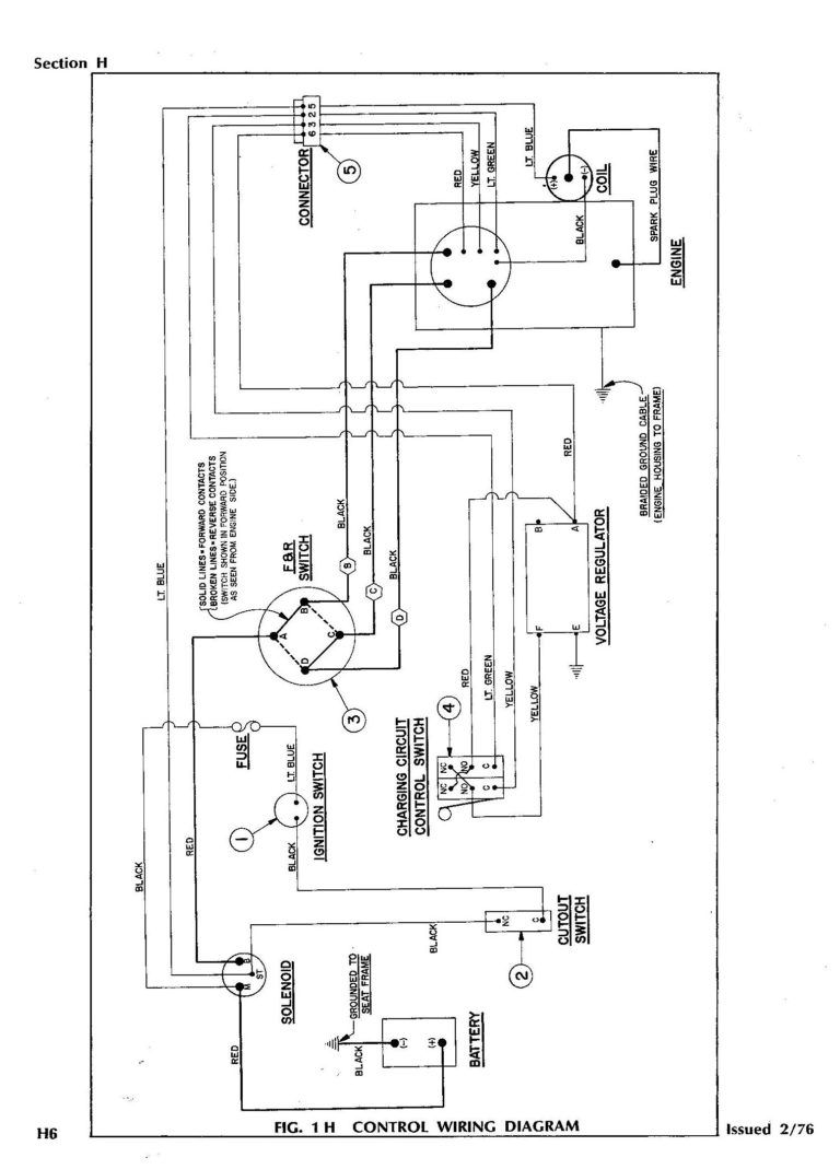 Ezgo Wiring Diagram Golf Cart Club Car Golf Cart Diagram
