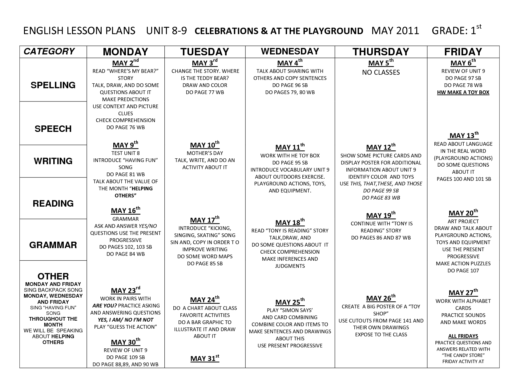 Daily Lesson Plan Template Elementary  Google Search  Lesson