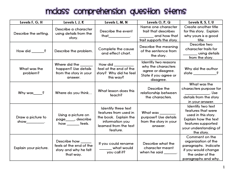 mClass Reading Comprehension Questions By Reading Level | Reading ...