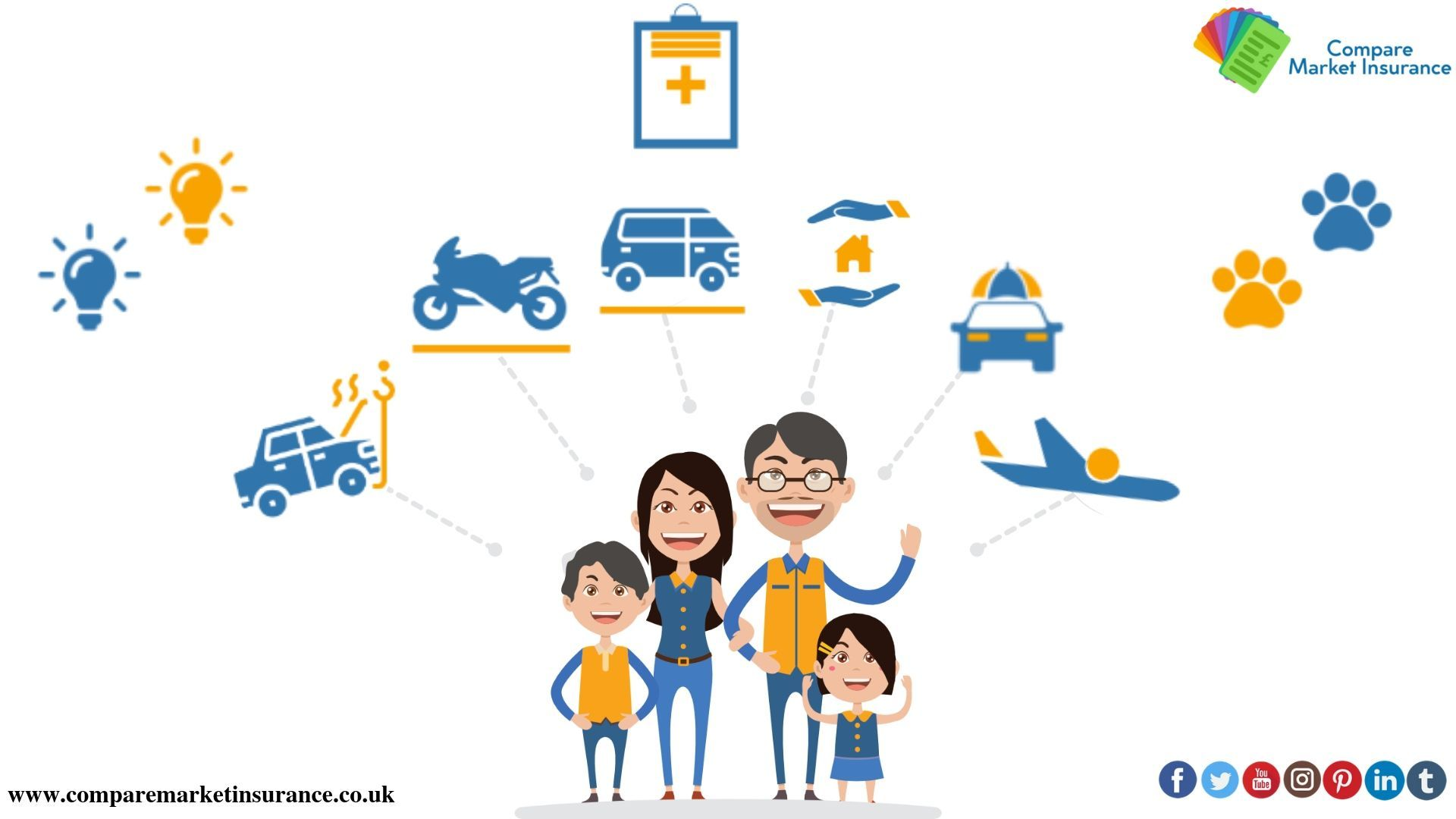 No Need To Visit Several Sites For Getting Insured Get All Insurance In A Single Place At Compare In 2020 Insurance Quotes Cheap Insurance Quotes Be Yourself Quotes