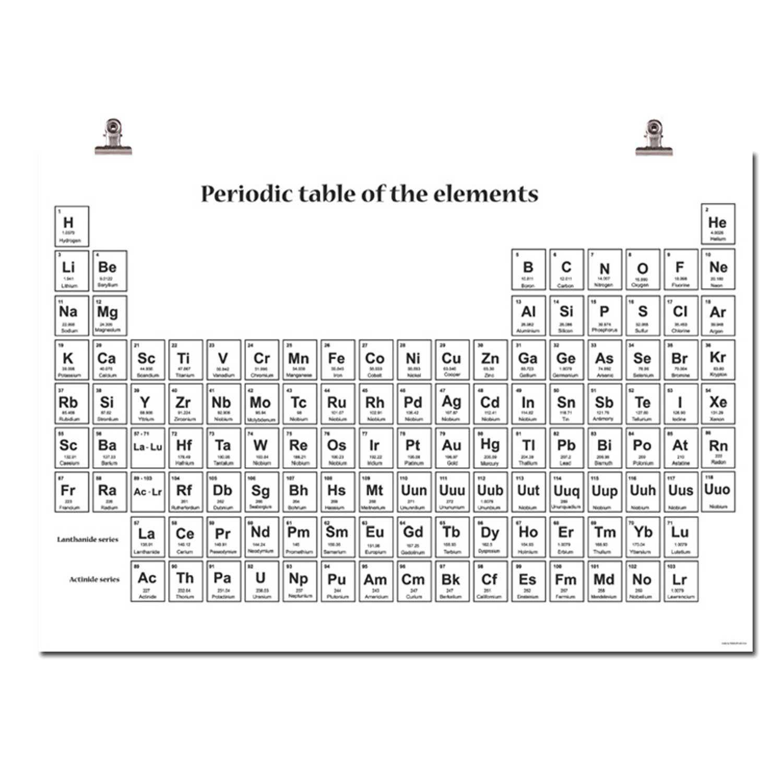 periodiska systemet plansch