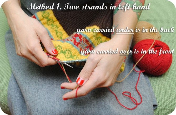 Getting started with stranded (fair isle) knitting   Knitting ...