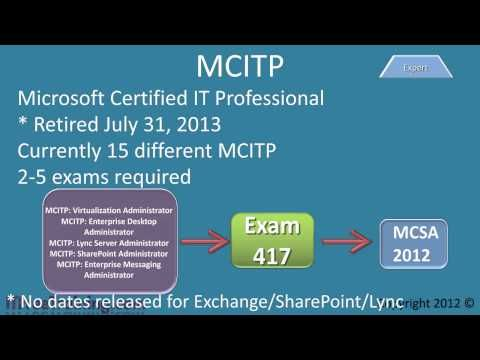 ▷ MCSE\MCSA\Windows 8 Certification - YouTube | IT | Pinterest ...
