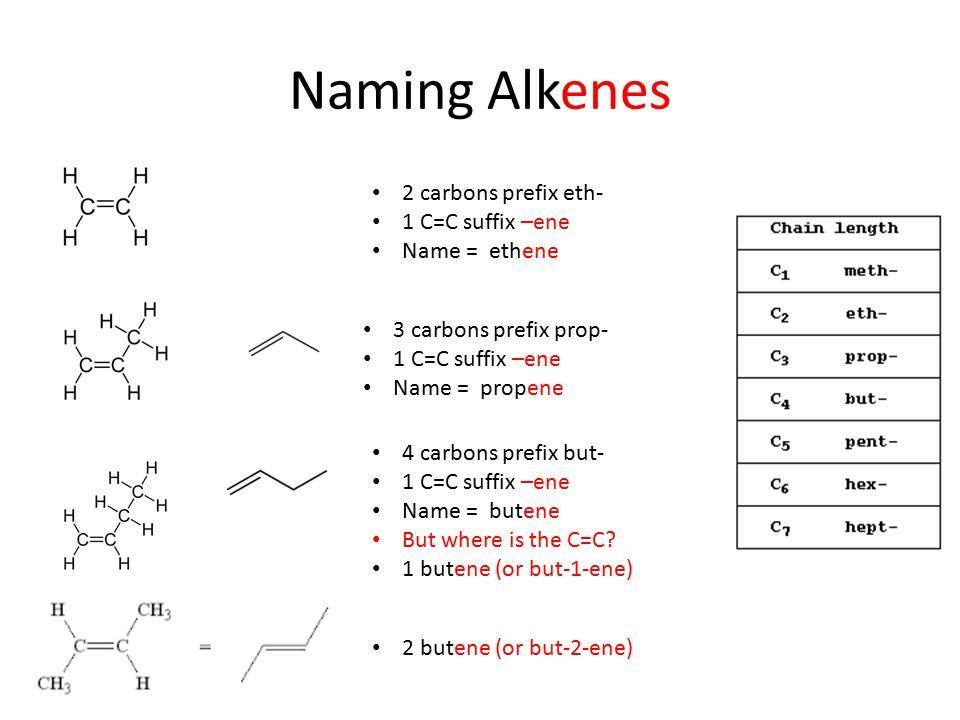 Image result for naming Alkenes | O Chem | Pinterest | Chemistry