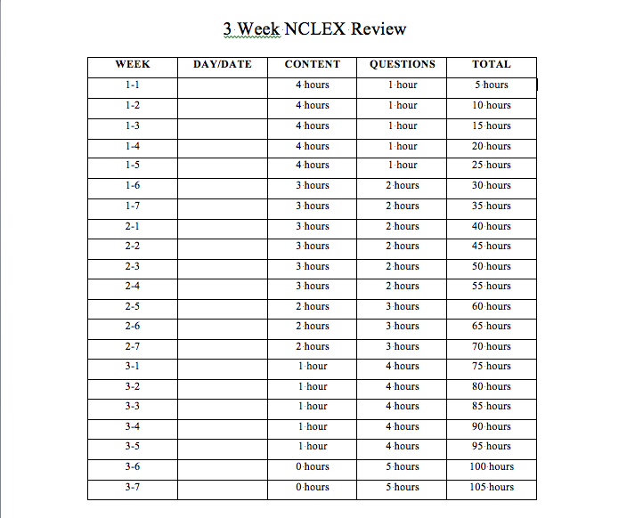 Nclex Study Calendar Nclex Study Plan Study Plan Template Study Plan