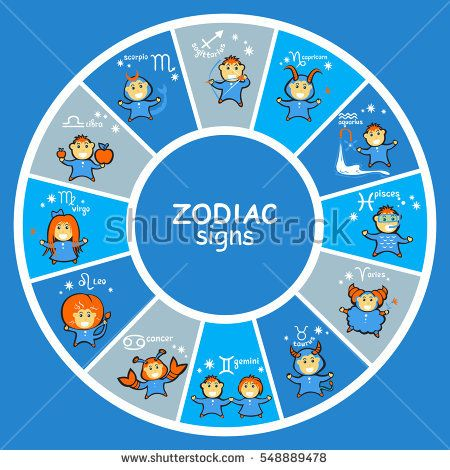885352063 Zodiac signs vector set isolated on blue background. Cartoon funny  characters. Design elements for calendars or cards.