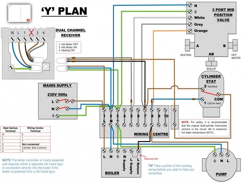 charming honeywell thermostat diagram wiring contemporary