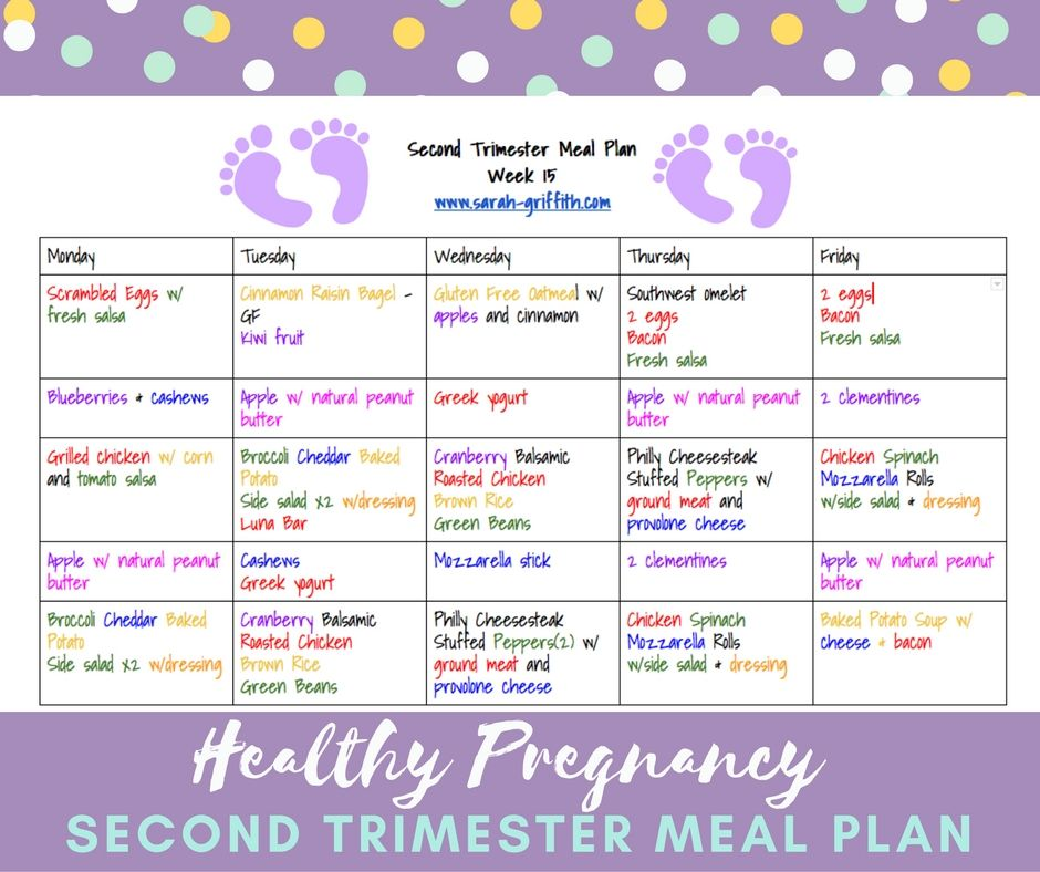 Meal plans for a healthy pregnancy! Head on over to my blog to - healthy meal plan