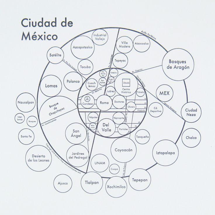 ciudad de mexico small map print vacation